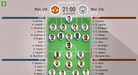 Manchester United v Manchester City, Premier League, GW 31 - Official line-ups. BeSoccer