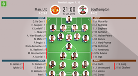 Manchester United v Southampton, Matchday 35, Premier League 19/20 - official line-ups. BeSoccer