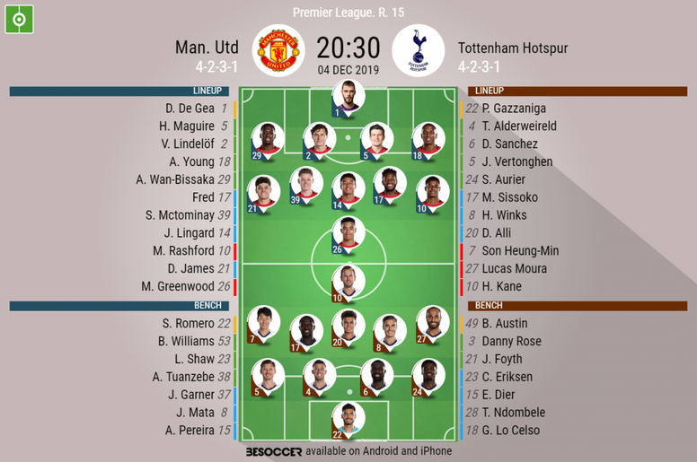 Manchester United v Tottenham Hotspur, Premier League R15, 04/12/2019 - official line-ups. BeSoccer