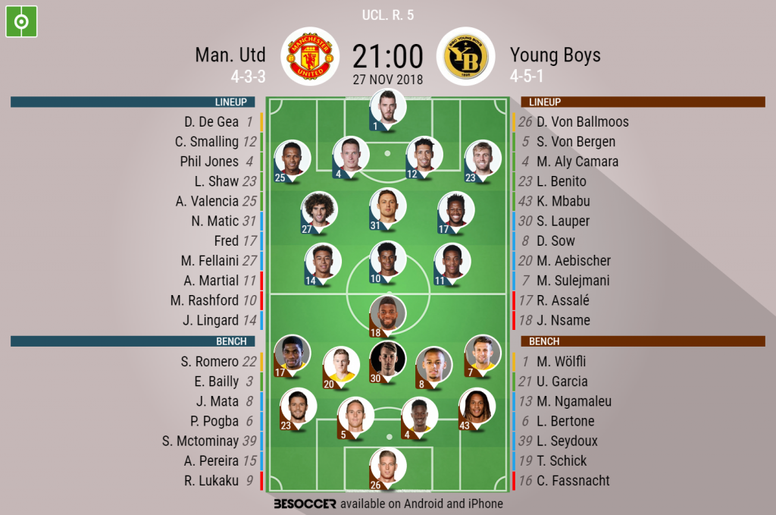 Confirmed lineups for Manchester United v BSC Young Boys in the Champions League. BeSoccer
