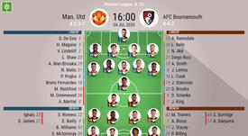 Manchester Utd v Bournemouth, GW33, Premier League 2019-2020 - official line-ups. BeSoccer