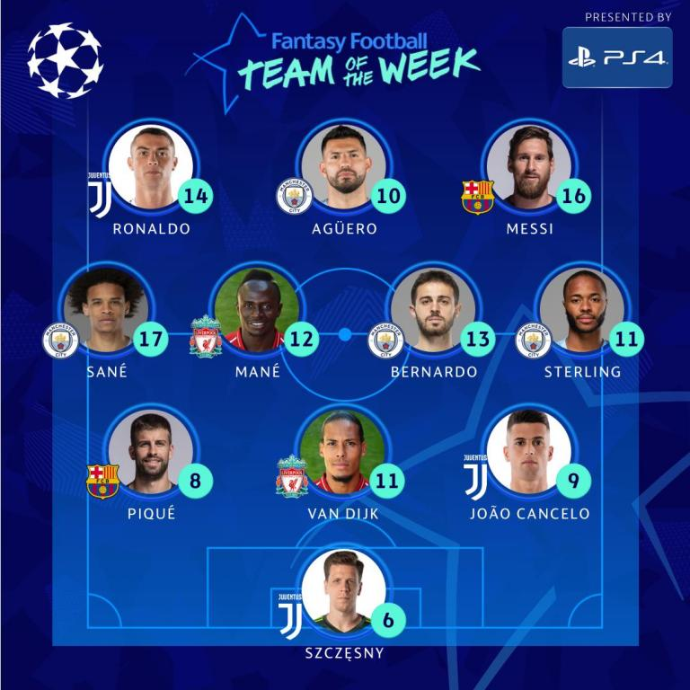 the champions league team of the week besoccer the champions league team of the week
