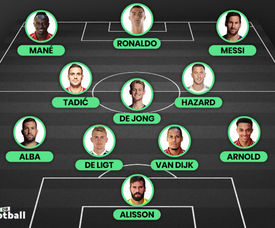 4 players would change. BeSoccer