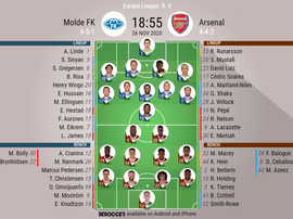 Molde FK v Arsenal. Europa League 20/21, 26/11/2020. Official-line-ups. BeSoccer