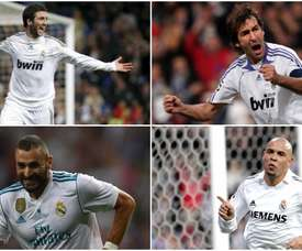 Most effective strikers. BeSoccer