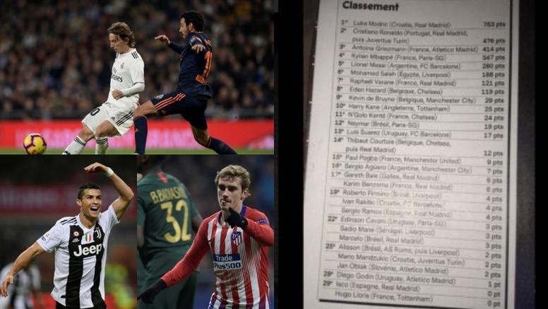 Modric sería el ganador del Balón de Oro. Montaje/AFP/Snapchat