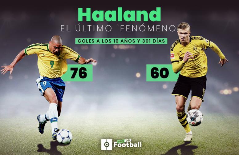 De Ronaldo a Haaland. BeSoccer