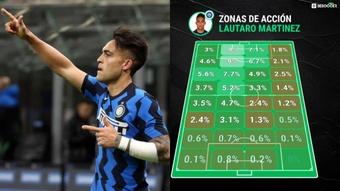 Lautaro se hace grande sin Lukaku: 50 goles como interista. EFE/EPA