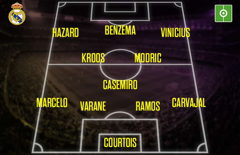 El XI ideal del Real Madrid para la temporada 2019-20. BeSoccer