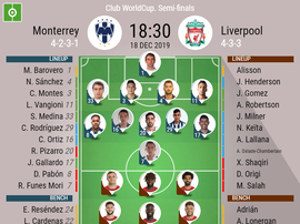 Monterrey v Liverpool, Club World Cup 2019 semifinals 18/12/2019. Official-line-ups, BeSoccer