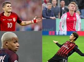 The best players under 20. BeSoccer