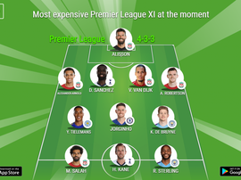 Most expensive Premier League XI at the moment. BeSoccer