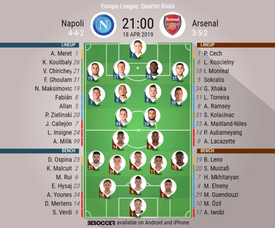 Napoli v Arsenal, Europa League 2018/19, quarter-final 2nd leg - Official line-ups. BESOCCER