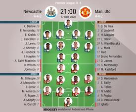 Newcaslte v Man. Utd, Premier League 2020/21, Matchday 5, 17/10/2020 - Official line-ups. BESOCCER