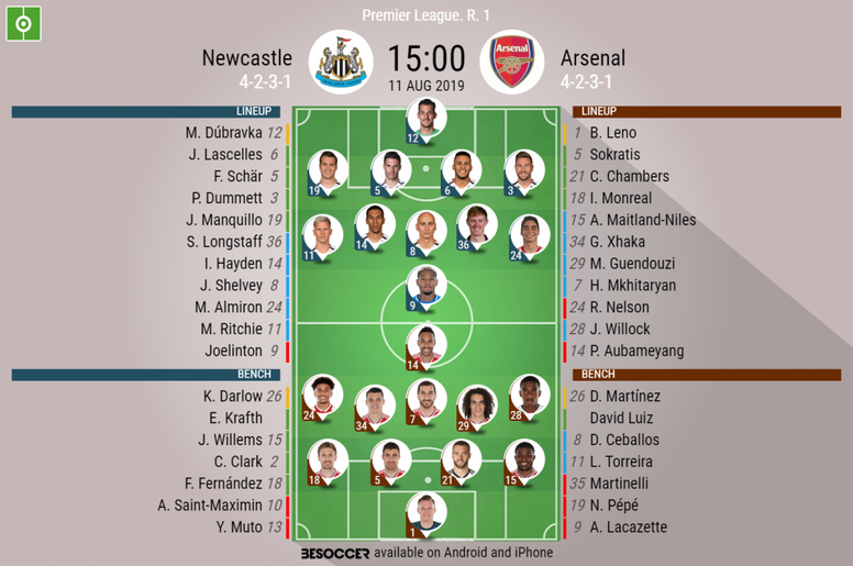 Newcastle v Arsenal official line-ups, Premier League GW1, 11/08/19. BeSoccer