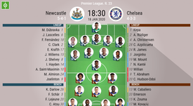 Newcastle v Chelsea. Premier League 2019/20. Matchday 23, 18/01/2020-official line.ups. BESOCCER