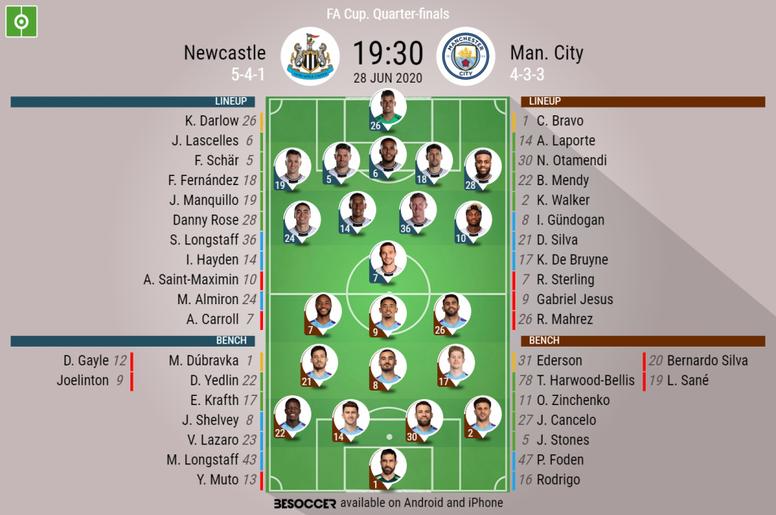 Newcastle v Man City, FA Cup quarter finals, 28/06/2020 - official line-ups. BeSoccer