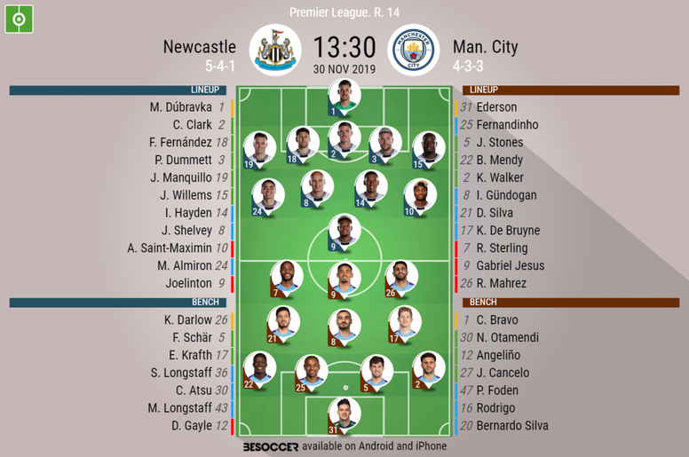 Newcastle v Man City. Premier League 2019/20. Matchday 14, 30/11/2019-official line.ups. BESOCCER