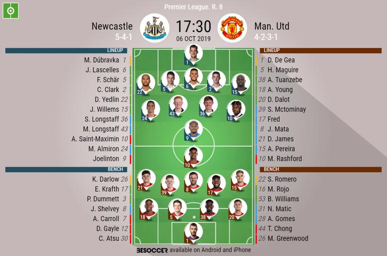 Newcastle v Man Utd, Premier League 2019/20, matchday 8, 06/10/2019 - official line.ups. BESOCCER
