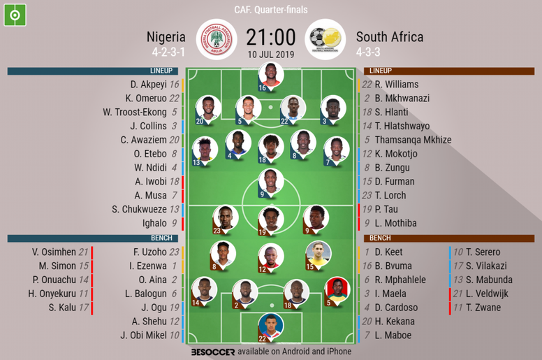 Nigeria v South Africa, Africa Cup of Nations Quarter-Final, 10/07/19, Official Lineups, BeSoccer