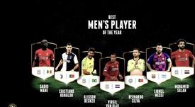 I 7 candidati a 'miglior giocatore' al Globe Soccer Award