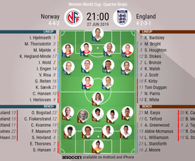 Norway v England, Women's World Cup quarter-final, 27/06/19, Official Lineups, BeSoccer