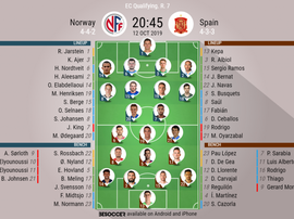 Norway v Spain, EURO 2020 qualifiers, matchday 7, 12/10/2019 - official line.ups. BESOCCER