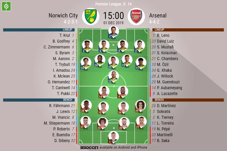 Norwich City v Arsenal, Premier League R14, 1/12/2019 - official line-ups. BeSoccer