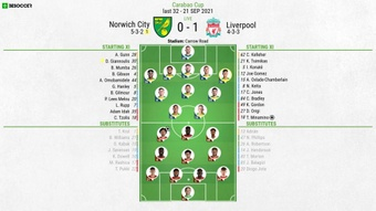 Norwich v Liverpool, Carabao Cup 3rd round, 2021/22, 21/09/2021, line-ups. BeSoccer