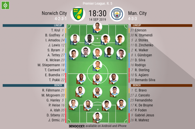 Norwich v Man City, Premier League 2019/20, matchday 5, 14/9/2019 - official line.ups. BESOCCER