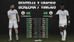 Benzema y Vinicius, la dupla más letal en el arranque de las grandes ligas