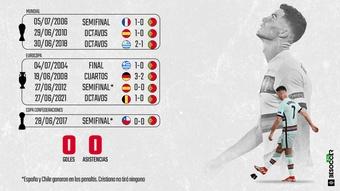 Bélgica anuló por completo a Cristiano Ronaldo. BeSoccer Pro