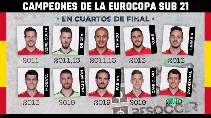 Diez miembros de la Selección Española fueron campeones del Europeo Sub 21. BeSoccer Pro