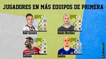 Sandro y Soldado, en el 'top' de los trotamundos de Primera División. BeSoccer Pro