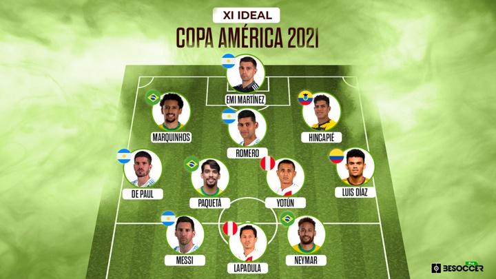 El XI ideal de la Copa América 2021. BeSoccer Pro