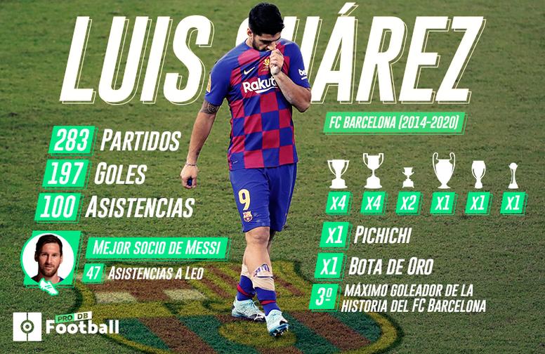 Suárez, leyenda. ProFootballDB