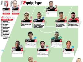 Foram estes os 11 melhores da 1ª rodada da liga francesa. Twitter/L'Équipe