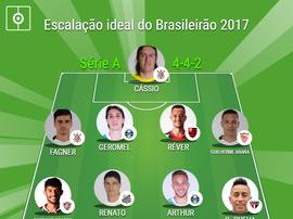 A escalação ideal do Brasileirão 2017. BeSoccer