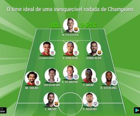 O time ideal das partidas de volta das quartas de Champions. BeSoccer
