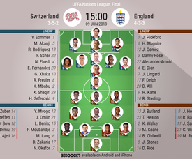 Official line-ups, Switzerland v England, Nations League 3rd place play-off. BeSoccer