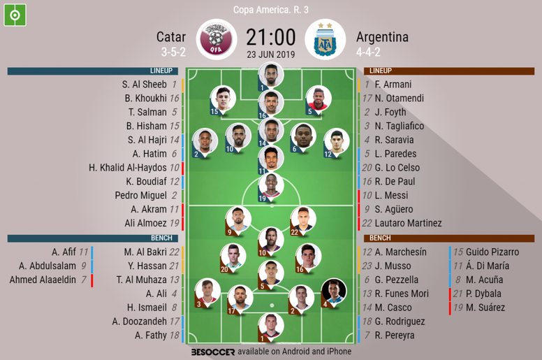 Official line-ups Qatar v Argentina, R3, Copa America, 23/06/2019. BESOCCER