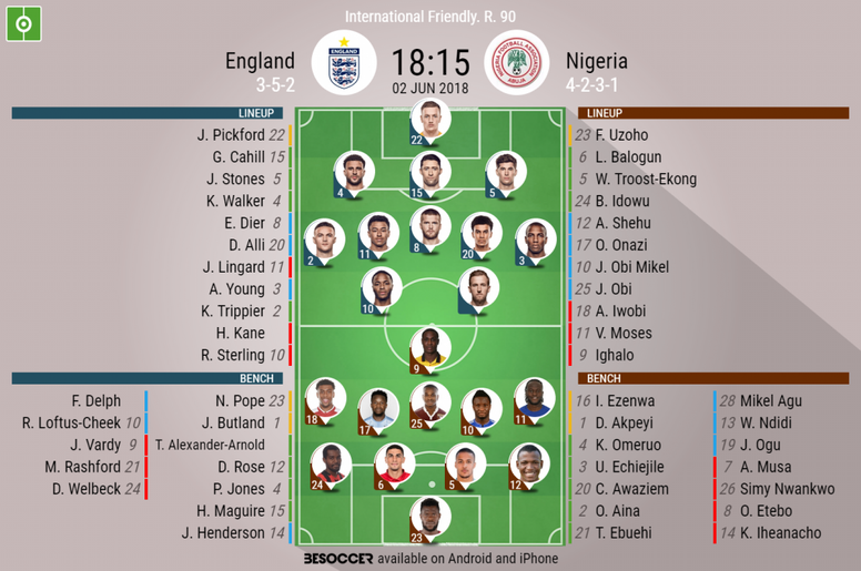 Official line-ups for England and Nigeria. BeSoccer