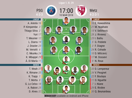 Official line-ups for PSG and Metz. BeSoccer