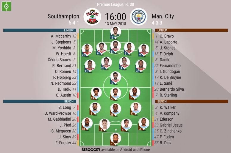 Official line-ups for Southampton v Man City. BeSoccer