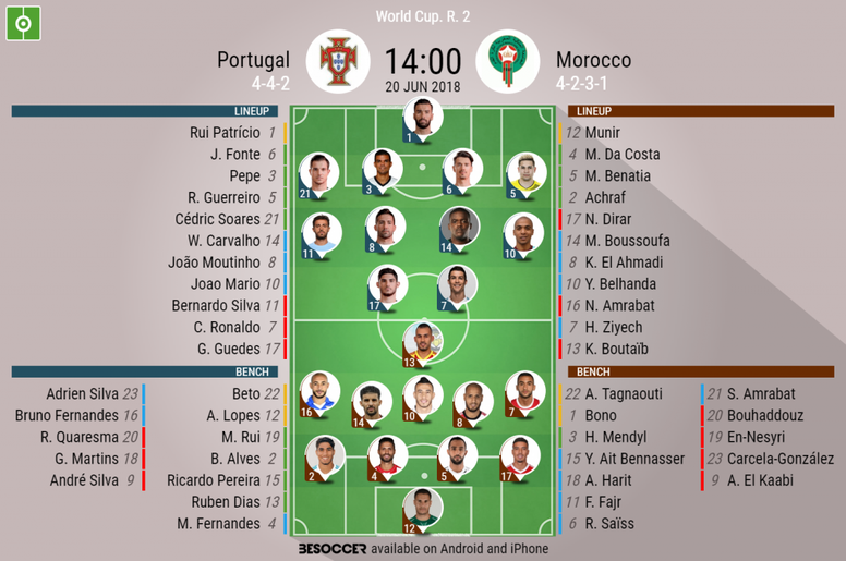 Portugal V Morocco As It Happened Besoccer