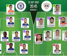 Os onzes de Chelsea e Qarabag para a partida desta terça-feira. BeSoccer