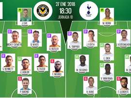 Official line-ups for the FA Cup fixture between Tottenham and Newport County. BeSoccer