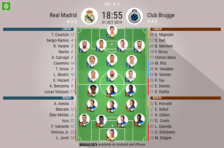 Official line-ups Real Madrid v Club Brugge, Champions League 19-20 round of 16, 1/10/2019. BeSoccer