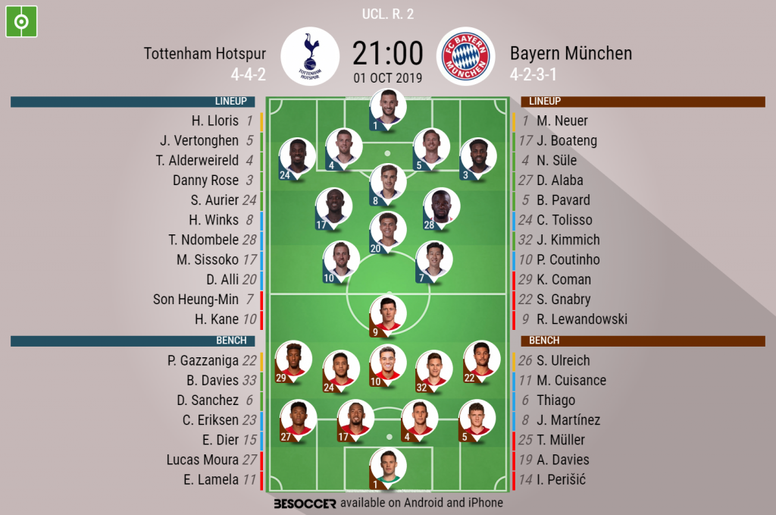 Official line-ups Tottenham v Bayern Munich, Champions League 19-20 Round of 16, 1/10/19. BeSoccer