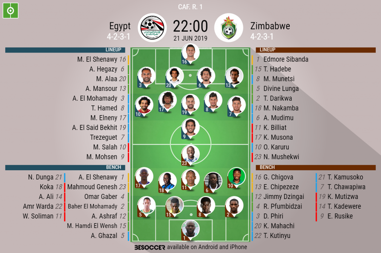 Official lineups, Egypt v Zimbabwe, Round 1 Africa Cup of Nations 2019, 21/06/2019. BeSoccer